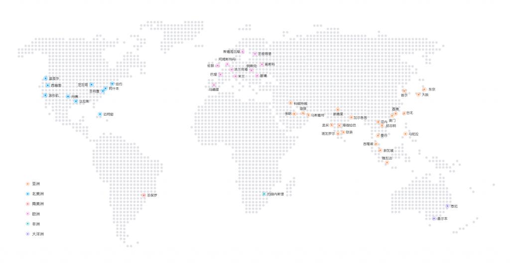 阿里云的CDN节点有哪些地区?